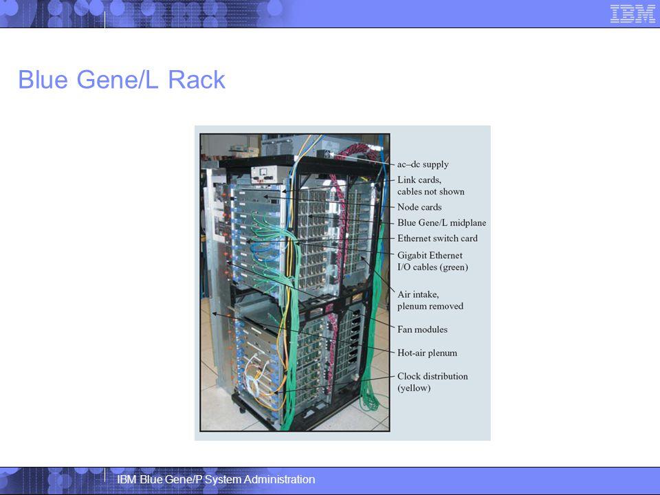 IBM Blue Gene/P System Administration Blue Gene/L Rack