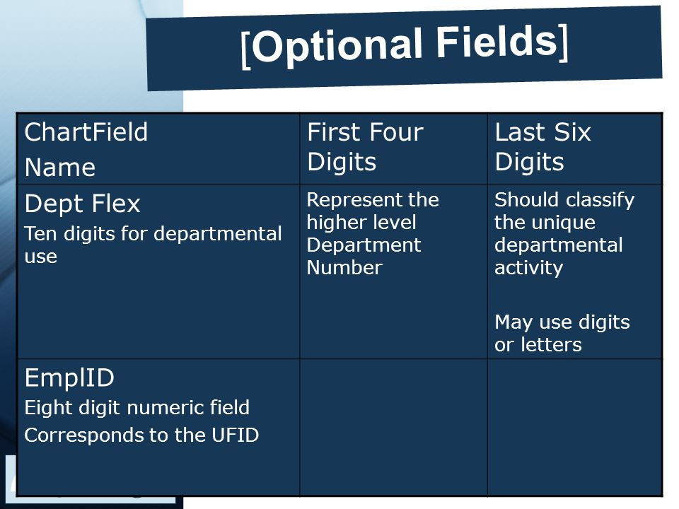 [Optional Fields] ChartField Name First Four Digits Last Six Digits Dept Flex Ten digits for departmental use Represent the higher level Department Number Should classify the unique departmental activity May use digits or letters EmplID Eight digit numeric field Corresponds to the UFID