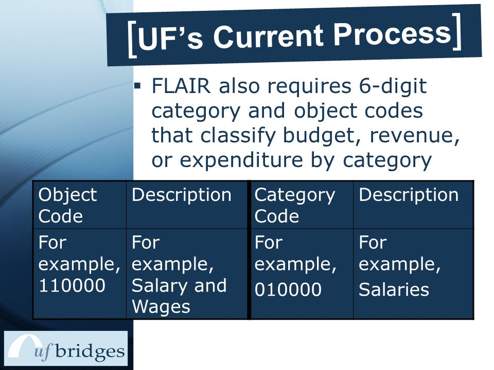 [In PeopleSoft ] ChartField Name College or Department Dept ID Eight Digit Code Used to represent organization structure and to designate the accountable unit—For example, the Department of History or Finance and Accounting First four digits Indicate the major department within a college or unit9999 It is similar to L3 in FLAIR For Purchasing transactions, you'll use these first four digits in the Business Unit ChartField to identify your department
