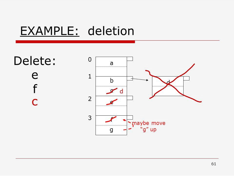"""61 01230123 a b c e d EXAMPLE: deletion Delete: e f f g maybe move """"g"""" up c d"""