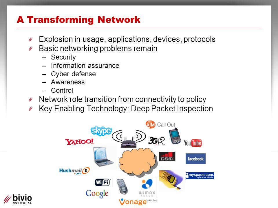 ©2010 Bivio Networks, Inc.