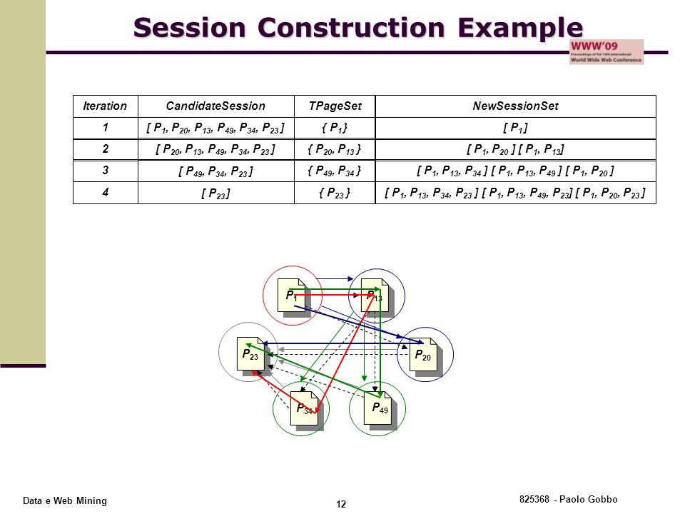 825368 - Paolo Gobbo 12 Data e Web Mining Session Construction Example IterationCandidateSessionTPageSetNewSessionSet 1[ P 1, P 20, P 13, P 49, P 34,