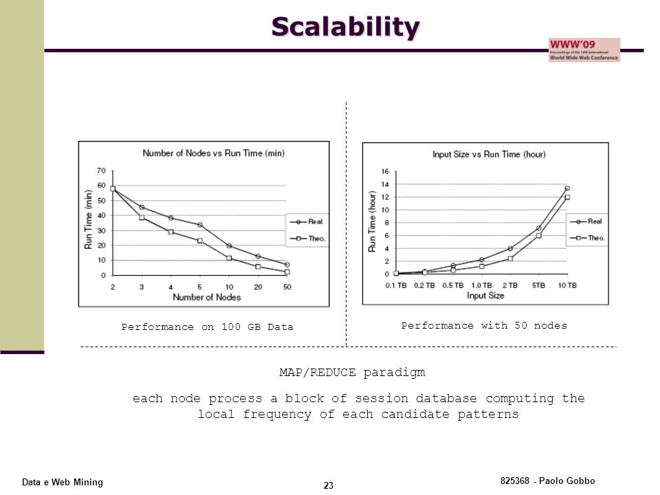 825368 - Paolo Gobbo 23 Data e Web MiningScalability Performance on 100 GB Data Performance with 50 nodes MAP/REDUCE paradigm each node process a bloc