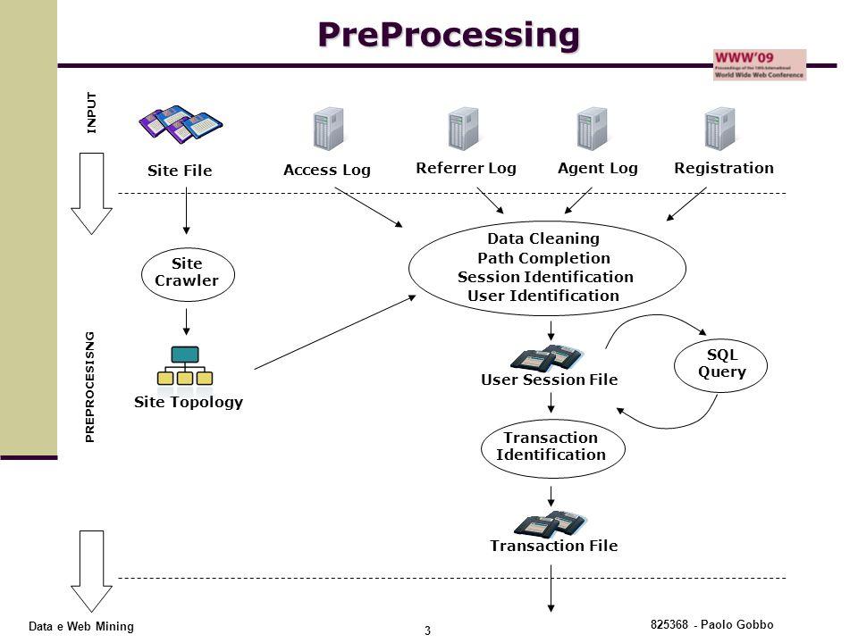 825368 - Paolo Gobbo 24 Data e Web MiningSitologia/Bibliografia  M.A.Bayir – I.H.Toroslu – A.Cosar – G.Fidan, Smart Miner: A New Framework for Mining Larga Scale Web Usage Data - 2009  R.Cooley - B.Mobasher - J.Srivastava, Data Preparation for Mining World Wide Web - 1999  J.Srivastava - R.Cooley – M.Deshpande – P.N.