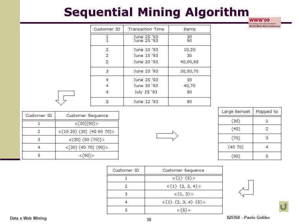 825368 - Paolo Gobbo 30 Data e Web Mining Sequential Mining Algorithm 1111 June 25 '93 June 25 '93 30 90 222222 June 10 '93 June 15 '93 June 20 '93 10