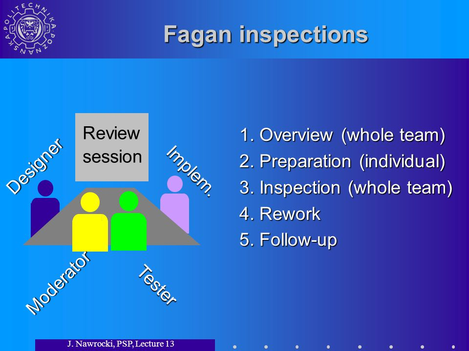 J. Nawrocki, PSP, Lecture 13 Fagan inspections 1.