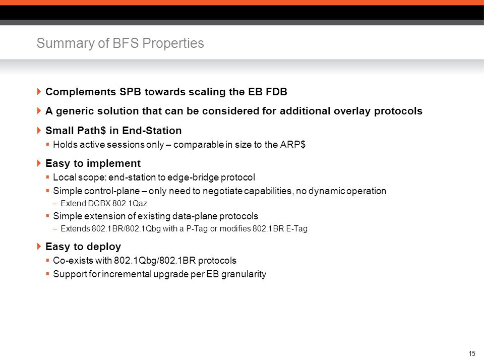 Summary of BFS Properties  Complements SPB towards scaling the EB FDB  A generic solution that can be considered for additional overlay protocols 