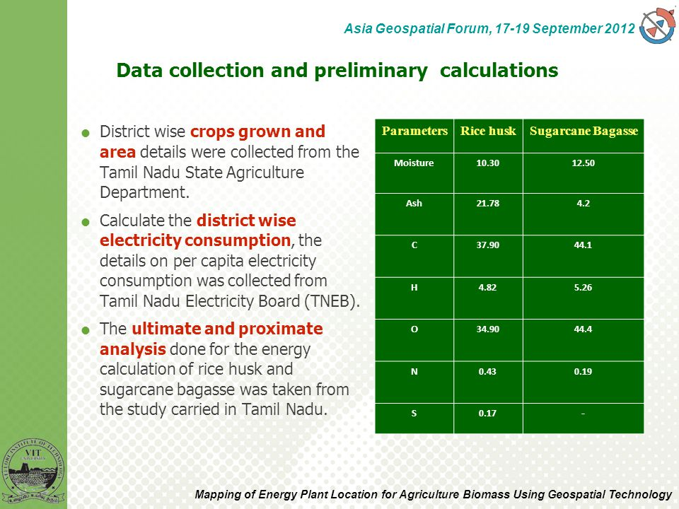 Data collection and preliminary calculations  District wise crops grown and area details were collected from the Tamil Nadu State Agriculture Department.