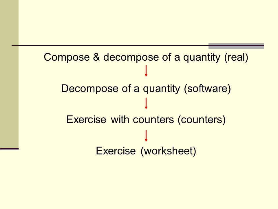 Compose & decompose of a quantity (real) Decompose of a quantity (software) Exercise with counters (counters) Exercise (worksheet)