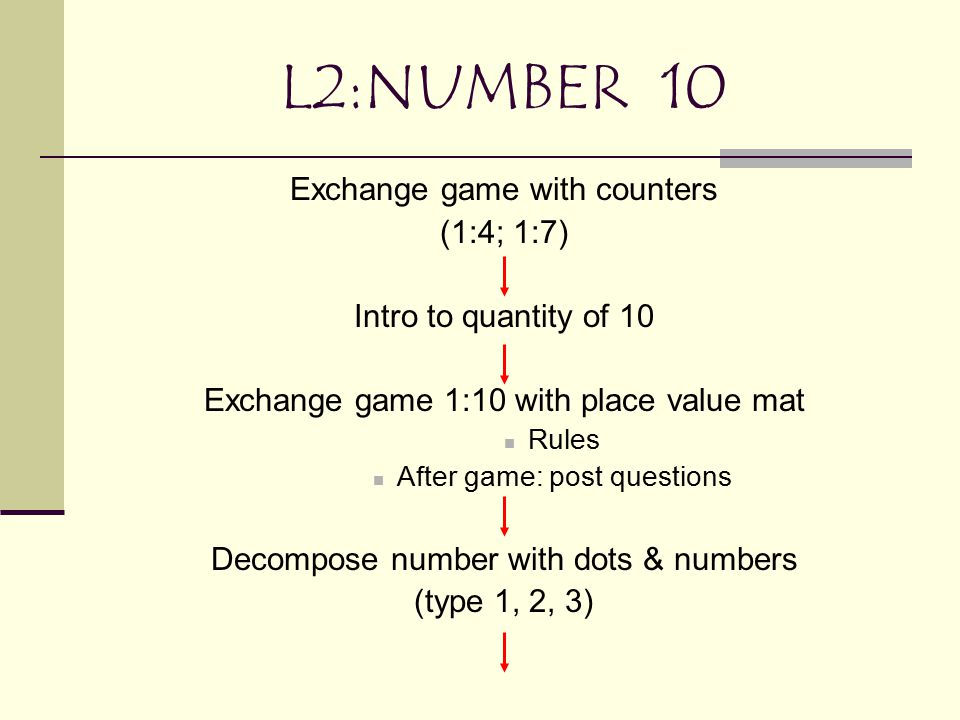 L2:NUMBER 10 Exchange game with counters (1:4; 1:7) Intro to quantity of 10 Exchange game 1:10 with place value mat Rules After game: post questions Decompose number with dots & numbers (type 1, 2, 3)