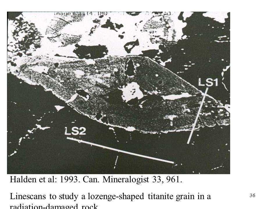 36 Halden et al: 1993. Can. Mineralogist 33, 961.