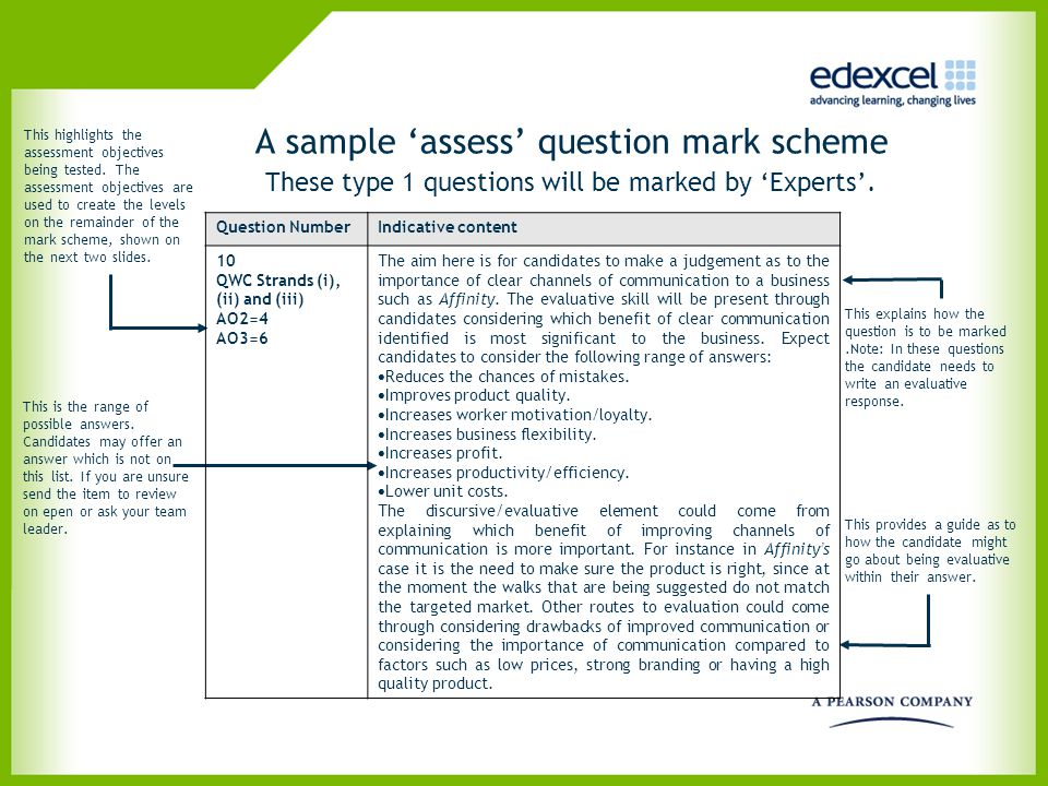 A sample 'assess' question mark scheme These type 1 questions will be marked by 'Experts'. This highlights the assessment objectives being tested. The