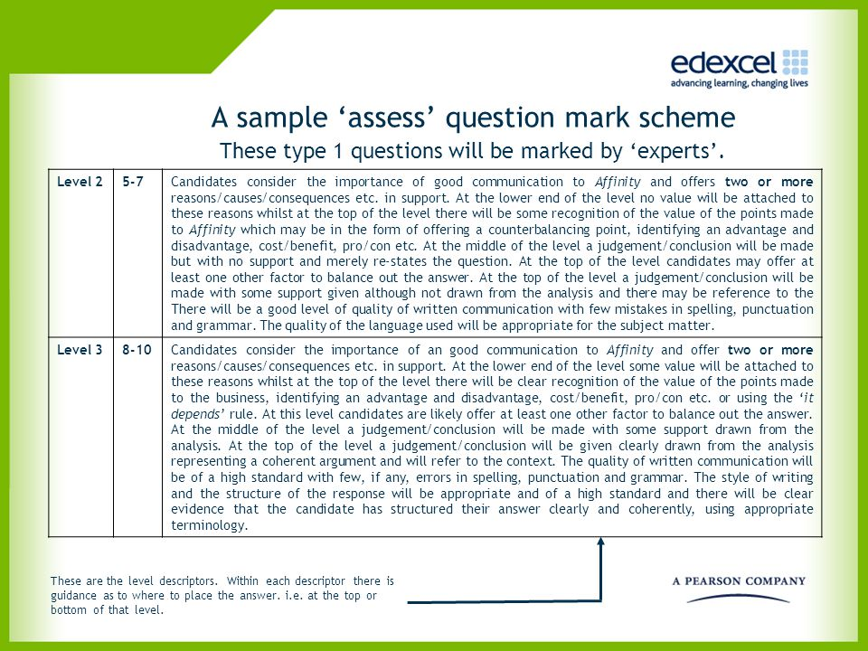 A sample 'assess' question mark scheme These type 1 questions will be marked by 'experts'. Level 25-7Candidates consider the importance of good commun