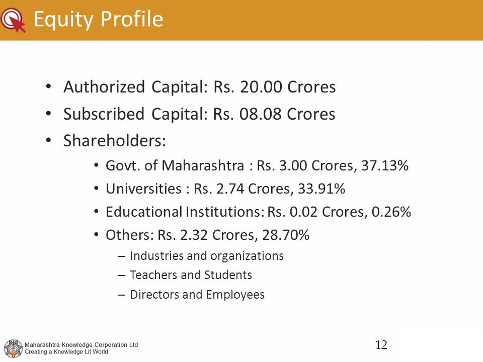 Equity Profile Authorized Capital: Rs.20.00 Crores Subscribed Capital: Rs.