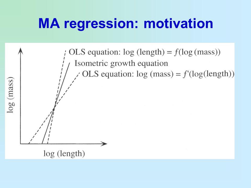 MA regression: motivation Zkoumáme vztah mezi délkou (L) a hmotností (M) jedinců určitého druhu Pokud se tvar těla s růstem nemění (isometrický růst),