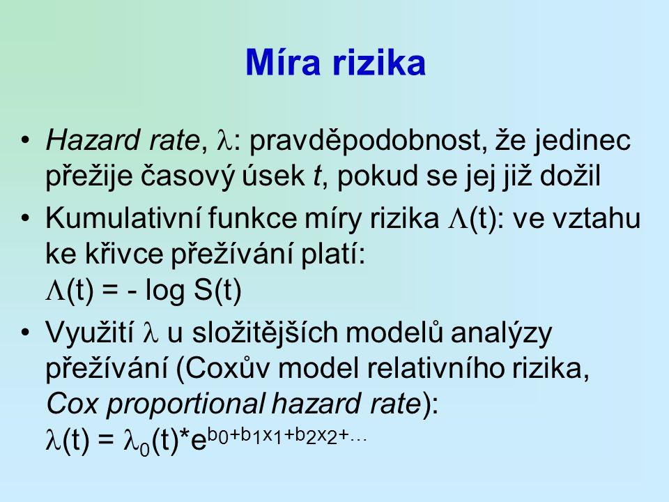 Míra rizika Hazard rate, : pravděpodobnost, že jedinec přežije časový úsek t, pokud se jej již dožil Kumulativní funkce míry rizika  (t): ve vztahu k