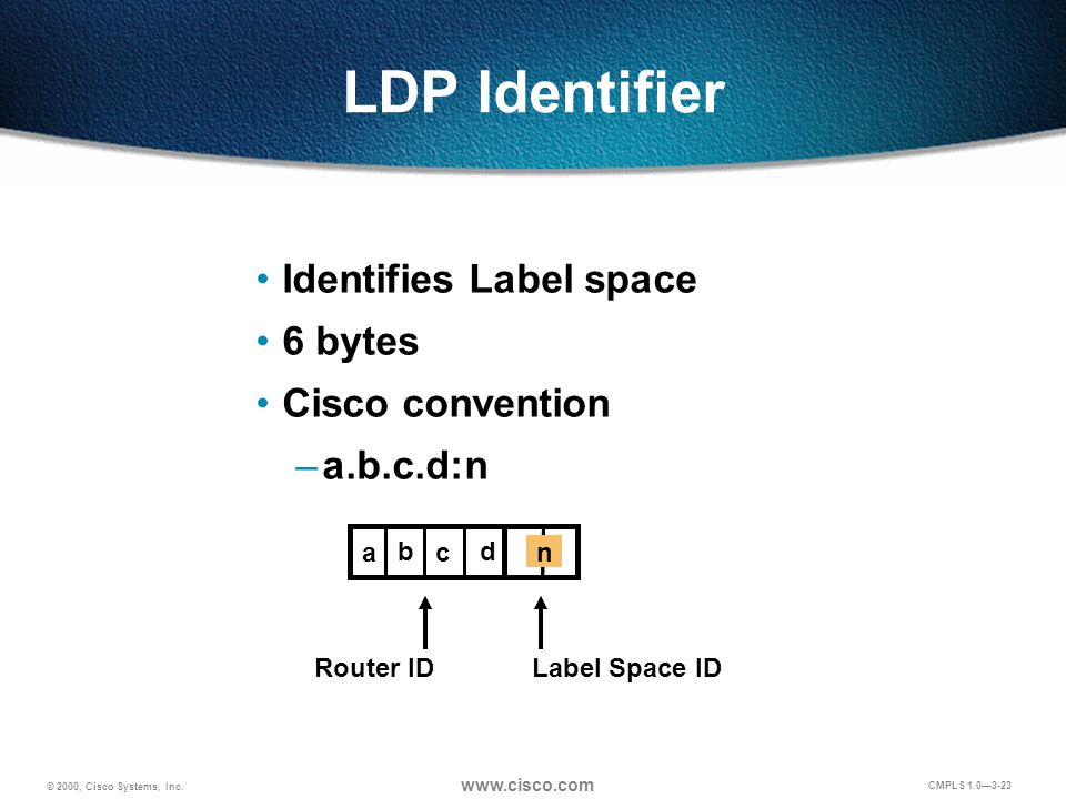 © 2000, Cisco Systems, Inc. www.cisco.com CMPLS 1.0—3-23 LDP Identifier Identifies Label space 6 bytes Cisco convention –a.b.c.d:n a b c d n Router ID