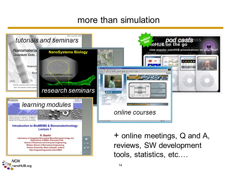 14 more than simulation tutorials and seminars research seminars learning modules + online meetings, Q and A, reviews, SW development tools, statistics, etc.… online courses