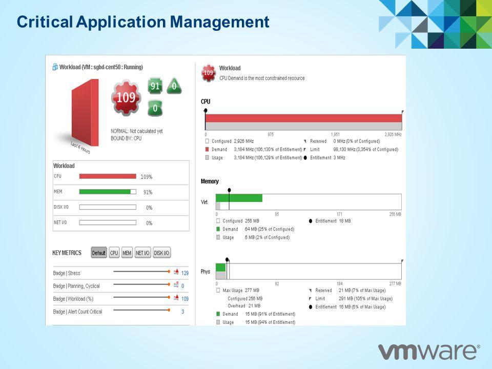 Critical Application Management