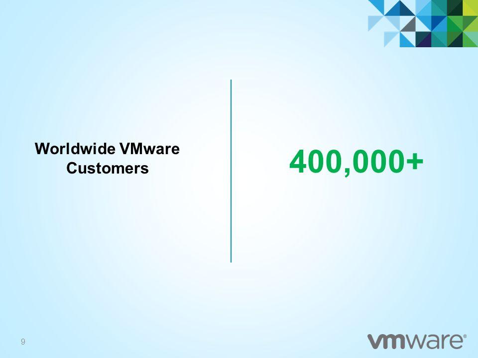 9 Worldwide VMware Customers 400,000+