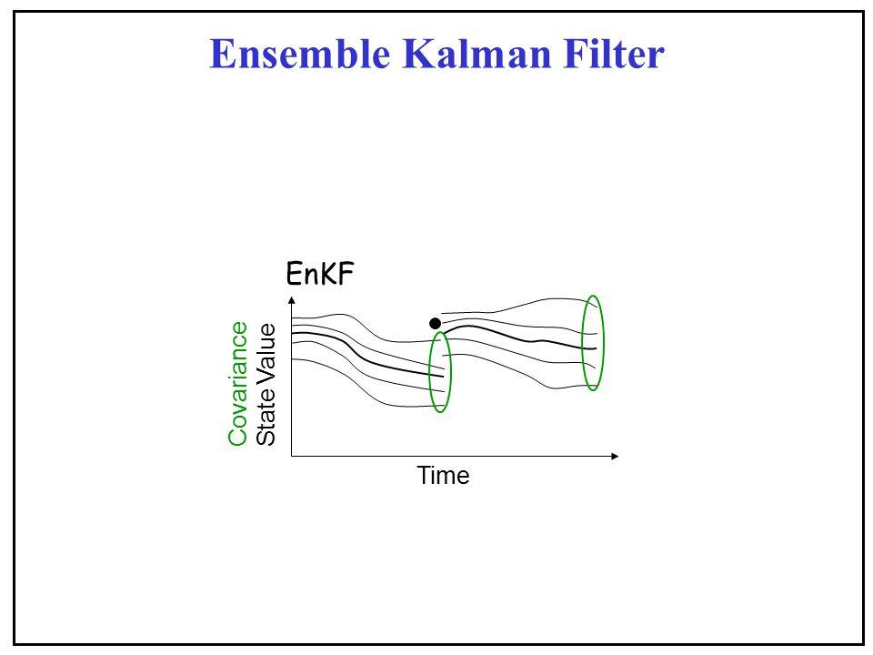 Ensemble Kalman Filter Time State Value EnKF Covariance
