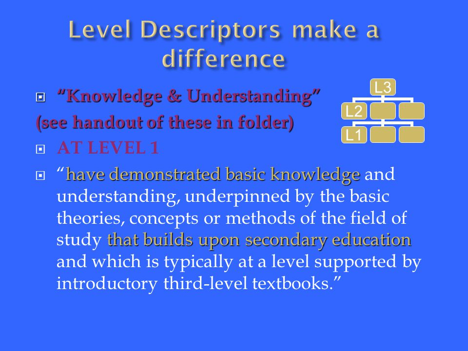 demonstrated specialized knowledge to show some awareness of the limitations of current knowledge  have demonstrated specialized knowledge and understanding, underpinned by the more advanced theories, concepts or methods of the field of study, have begun to show some awareness of the limitations of current knowledge and the sources of new knowledge and which is typically supported by intermediate and advanced textbooks.