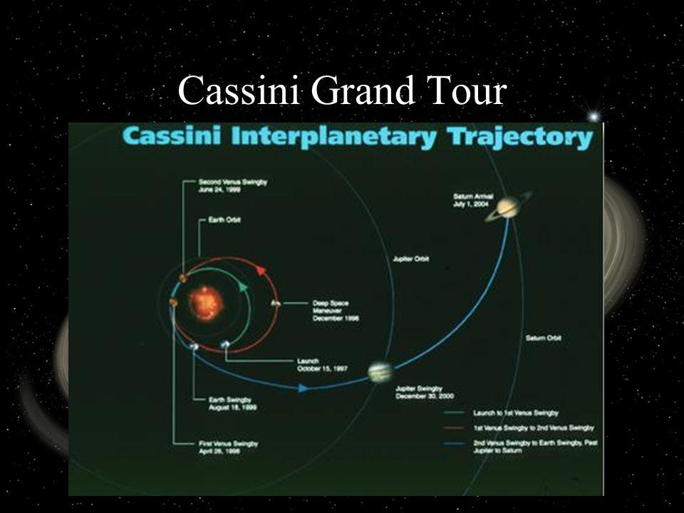 Cassini Grand Tour