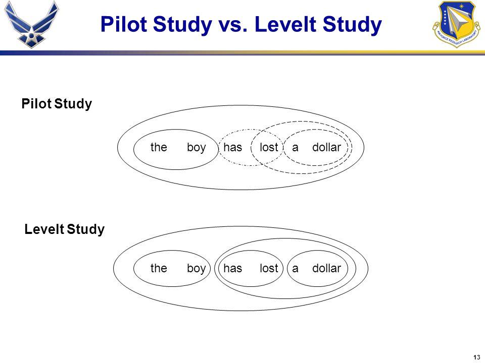 13 Pilot Study vs. Levelt Study boyhaslostadollarthe boyhaslostadollarthe Levelt Study Pilot Study