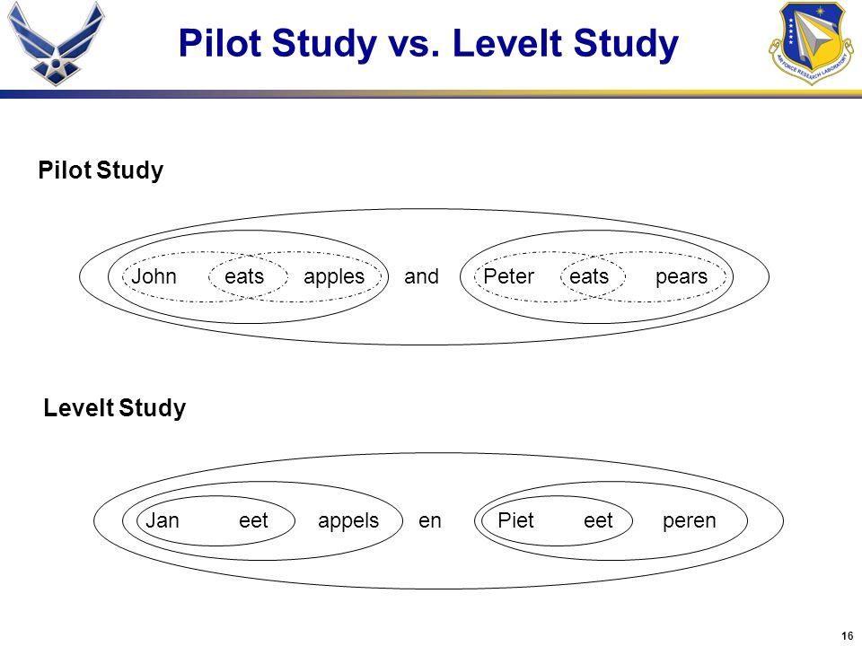 16 Pilot Study vs.