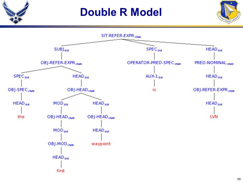 19 Double R Model