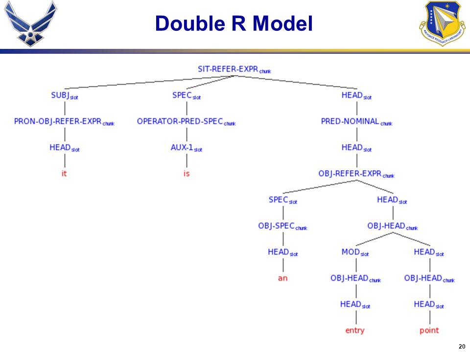 20 Double R Model