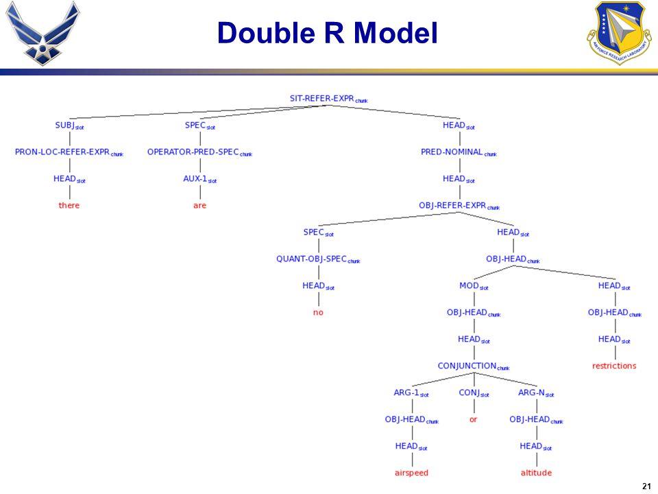 21 Double R Model