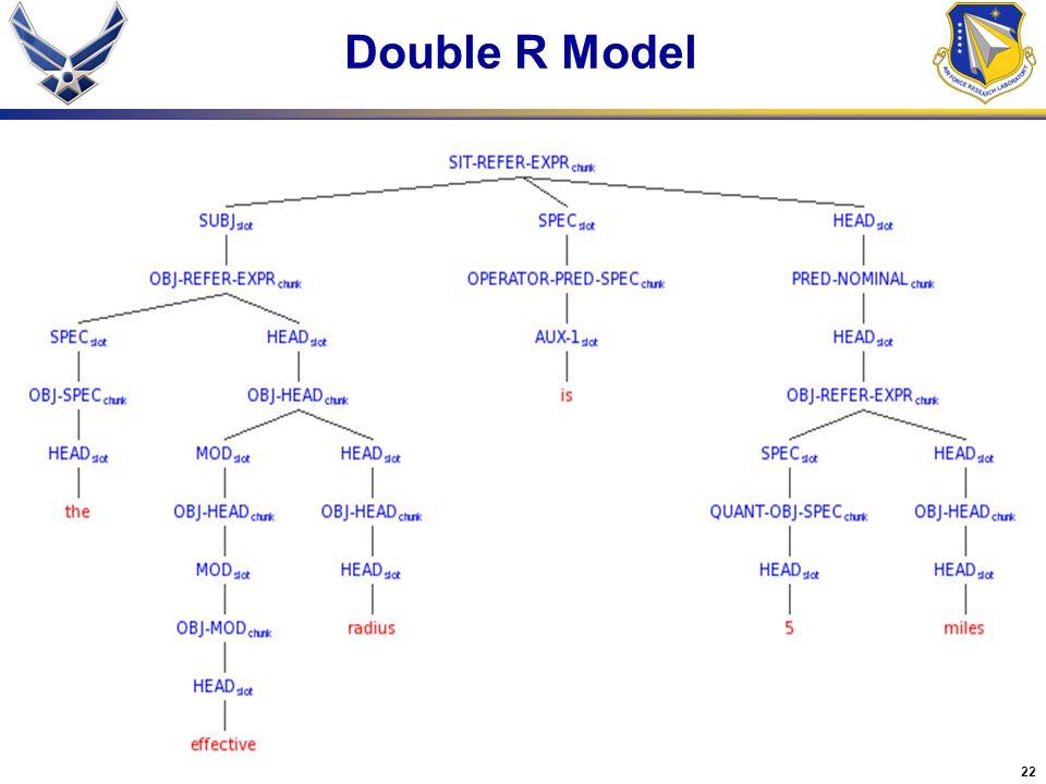 22 Double R Model