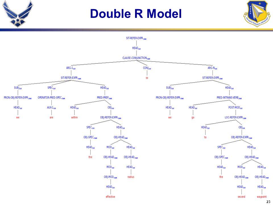 23 Double R Model