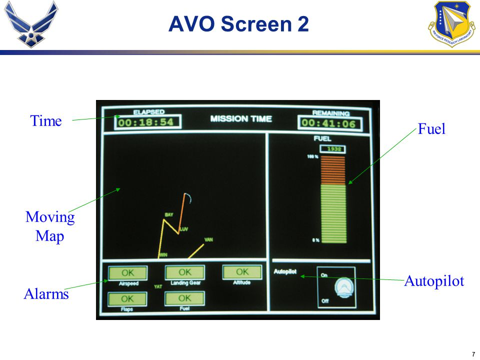 8 AVO Chat Screen