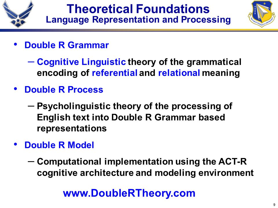 9 Theoretical Foundations Language Representation and Processing Double R Grammar – Cognitive Linguistic theory of the grammatical encoding of referential and relational meaning Double R Process – Psycholinguistic theory of the processing of English text into Double R Grammar based representations Double R Model – Computational implementation using the ACT-R cognitive architecture and modeling environment www.DoubleRTheory.com