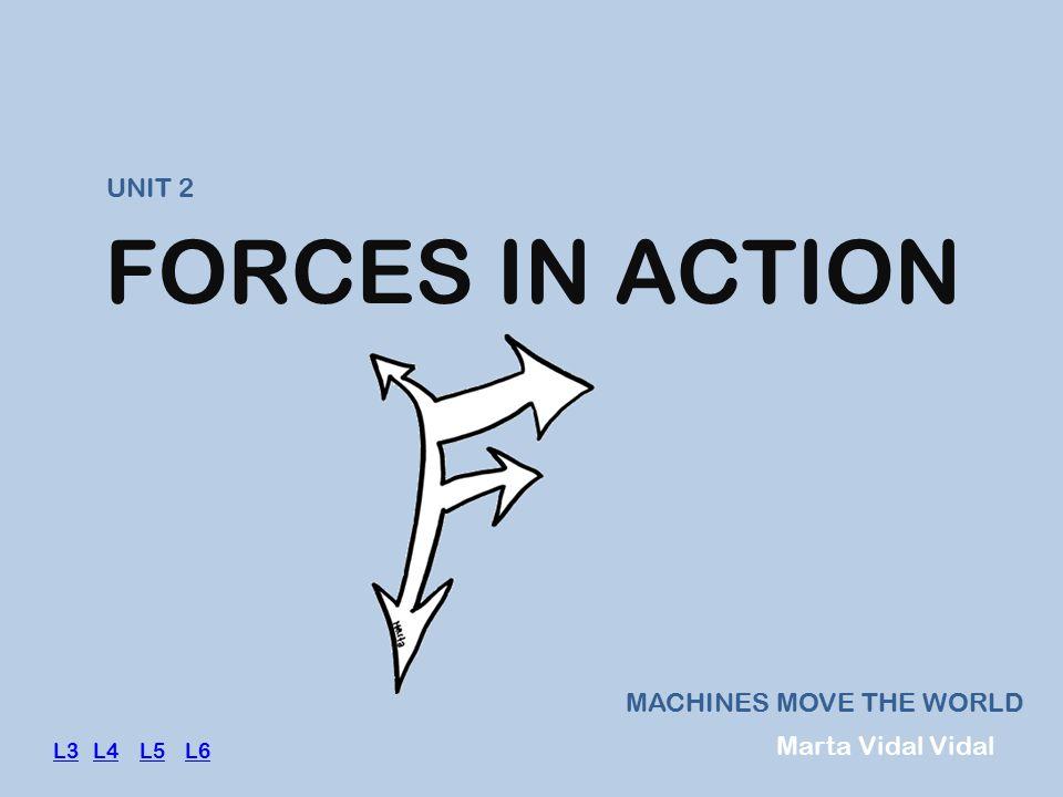 FORCES IN ACTION MACHINES MOVE THE WORLD UNIT 2 Marta Vidal Vidal L3L3 L4 L5 L6L4L5L6