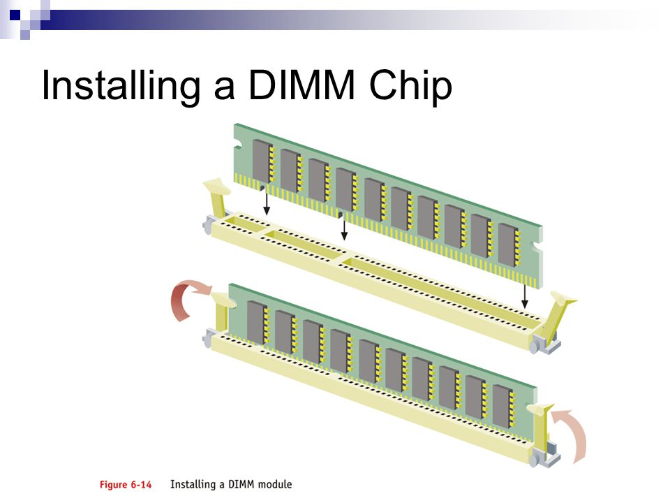 Installing a DIMM Chip