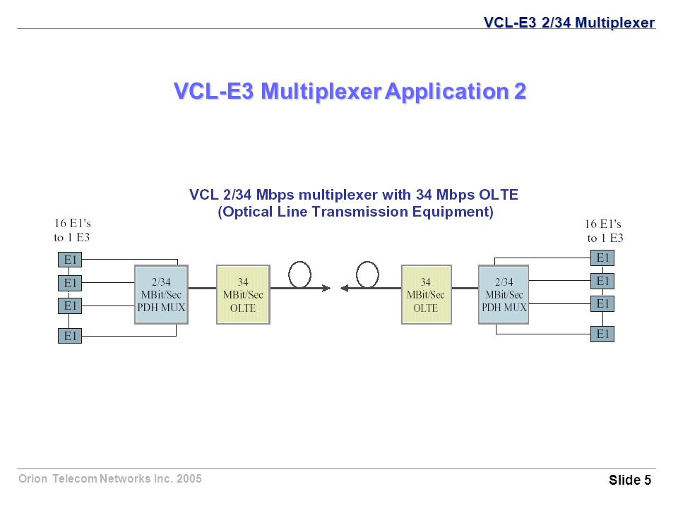 Orion Telecom Networks Inc. 2005 VCL-E3 Multiplexer Application 2 VCL-E3 2/34 Multiplexer Slide 5