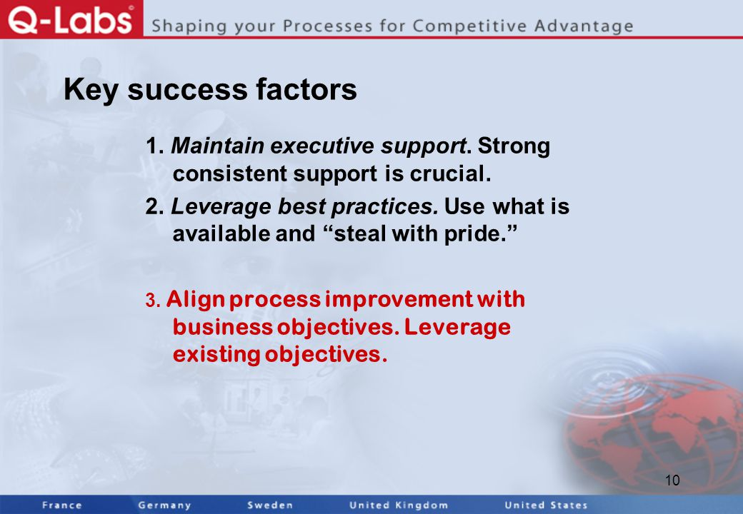10 Key success factors 1.Maintain executive support.