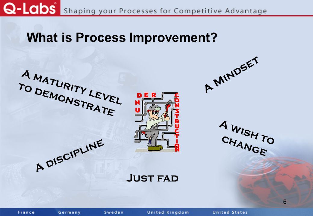 6 What is Process Improvement.