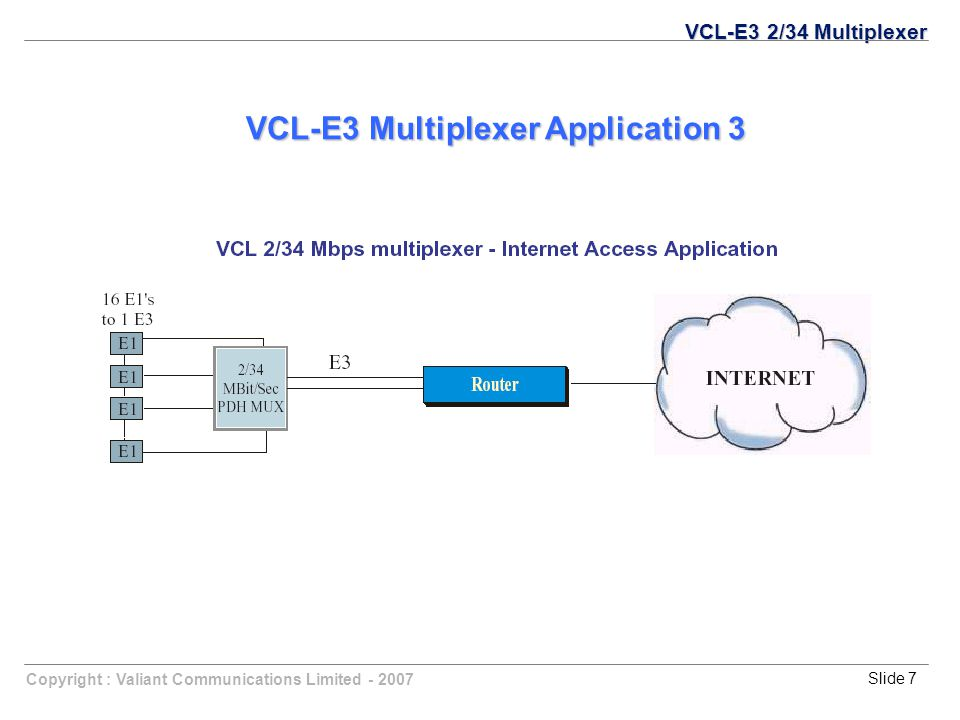Copyright : Valiant Communications Limited - 2007Slide 7 VCL-E3 Multiplexer Application 3 VCL-E3 2/34 Multiplexer