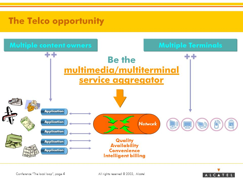 Conference The local loop , page 4 All rights reserved © 2003, Alcatel Multiple content owners The Telco opportunity Application ++ Be the multimedia/multiterminal service aggregator Network Quality Availability Convenience Intelligent billing Multiple Terminals