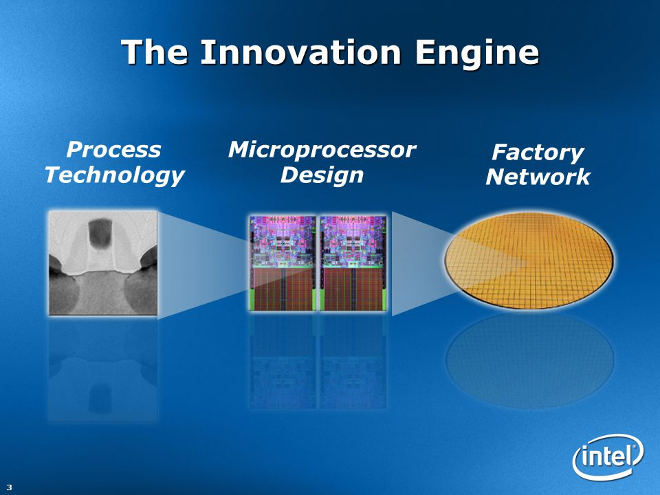3 Process Technology Microprocessor Design Factory Network The Innovation Engine