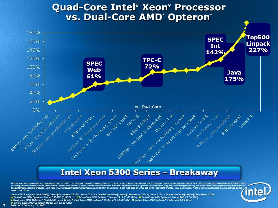 9 SPEC Web 61% TPC-C 72% Java 175% SPEC Int 142% Intel Xeon 5300 Series – Breakaway Quad-Core Intel ® Xeon ® Processor vs. Dual-Core AMD * Opteron * P