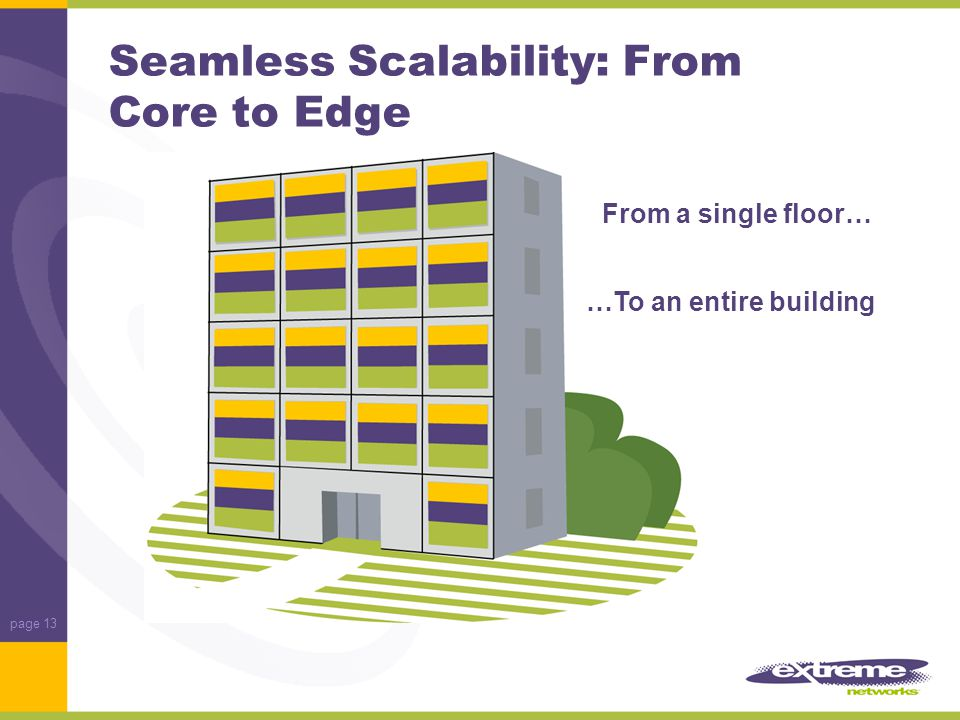 page 13 Seamless Scalability: From Core to Edge From a single floor… …To an entire building