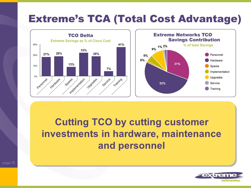 page 18 Extreme's TCA (Total Cost Advantage) Cutting TCO by cutting customer investments in hardware, maintenance and personnel