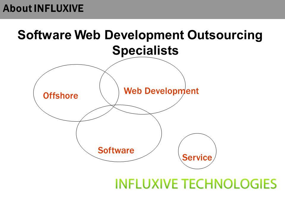 About INFLUXIVE Software Web Development Outsourcing Specialists Offshore Web Development Software Service