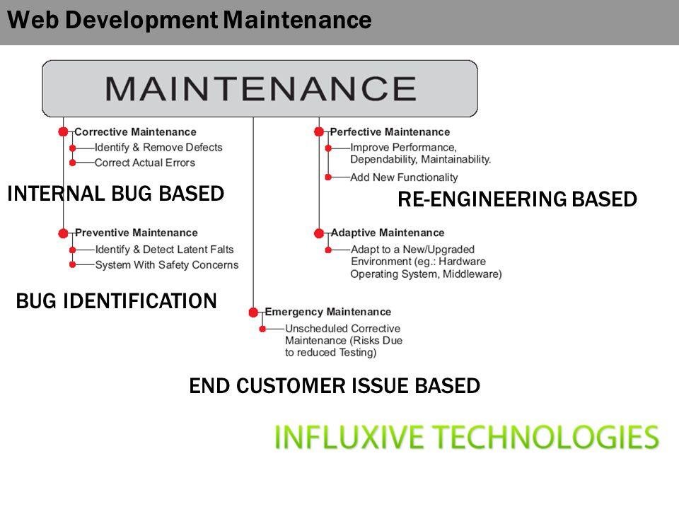 Web Development Maintenance INTERNAL BUG BASED RE-ENGINEERING BASED END CUSTOMER ISSUE BASED BUG IDENTIFICATION