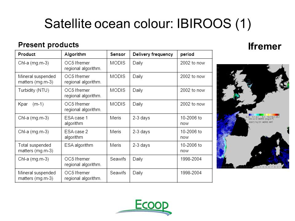 Satellite ocean colour: IBIROOS (1) ProductAlgorithmSensorDelivery frequencyperiod Chl-a (mg.m-3)OC5 Ifremer regional algorithm.